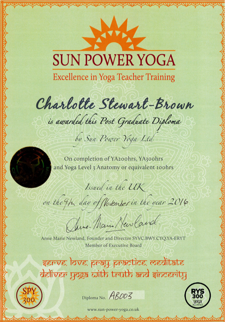 Indiv Yoga Indiv Yoga Qualifications